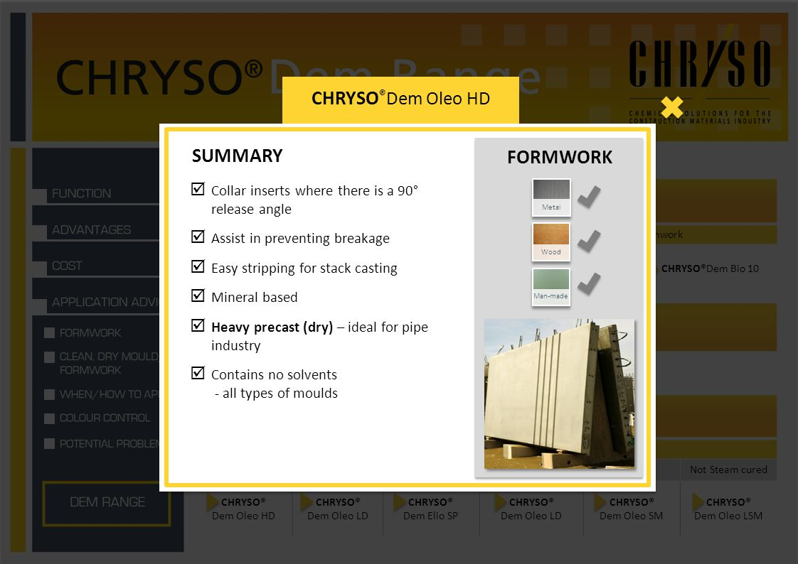 PRECAST DryWet Steam cured Not Steam cured CHRYSO® Dem Oleo HD CHRYSO® Dem Oleo LD CHRYSO® Dem Elio SP CHRYSO® Dem Oleo LD CHRYSO® Dem Oleo SM CHRYSO® Dem Oleo LSM CONSTRUCTION SITES Timber FormworkTimber & Man-madeAll types of formwork CHRYSO®Dem WBCHRYSO®Dem WPCHRYSO®Dem Oleo FWCHRYSO®Dem Bio 10 DECORATIVE CONCRETE CHRYSO®Dem Oleo RL (Click on a product for more information) CHRYSO ® Dem Oleo HD  Collar inserts where there is a 90° release angle  Assist in preventing breakage  Easy stripping for stack casting  Mineral based  Heavy precast (dry) – ideal for pipe industry  Contains no solvents - all types of moulds SUMMARY Wood Metal Man-made FORMWORK