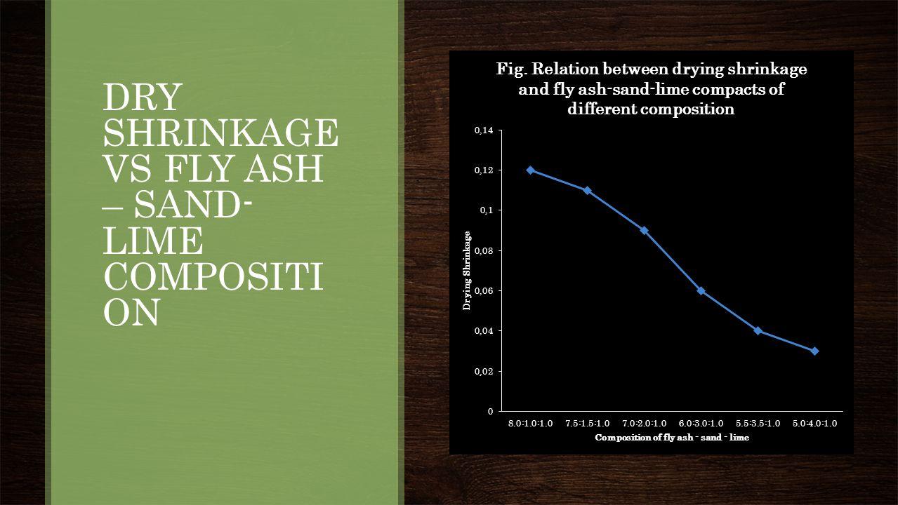 DRY SHRINKAGE VS FLY ASH – SAND- LIME COMPOSITI ON
