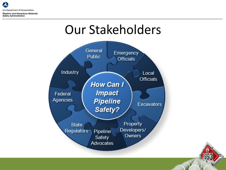 Our Stakeholders