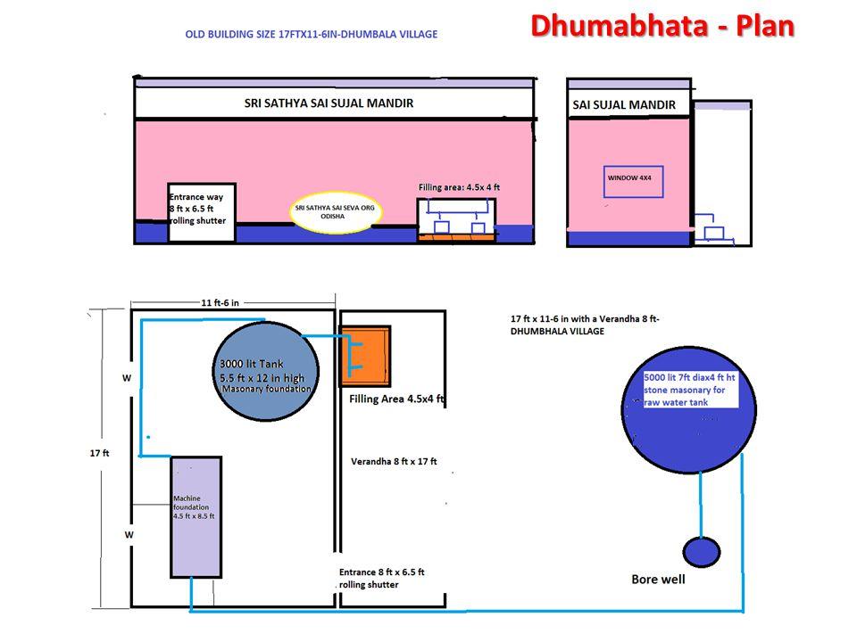 Dhumabhata - Plan