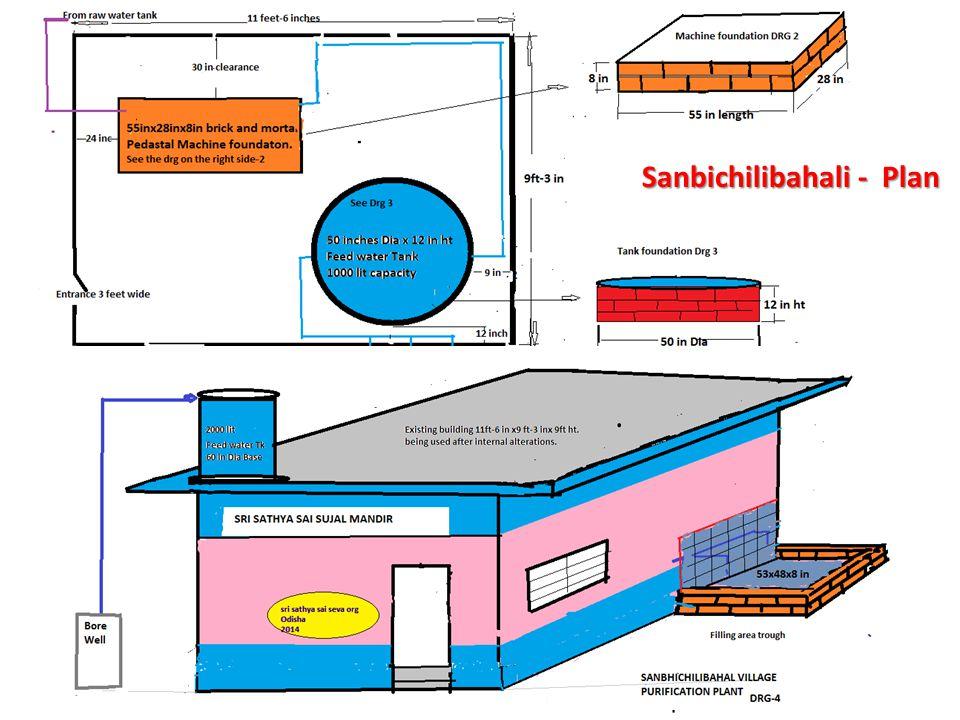 Sanbichilibahali - Plan