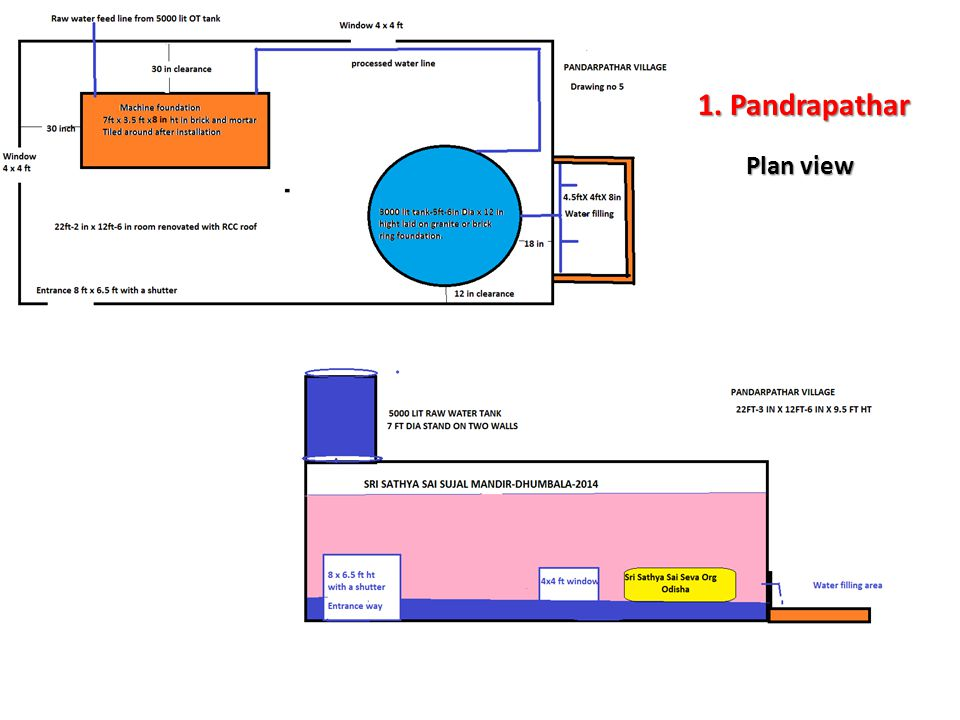 1. Pandrapathar Plan view