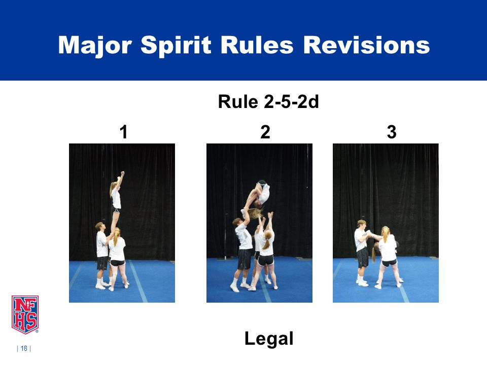| 18 | Major Spirit Rules Revisions Rule 2-5-2d 1 2 3 Legal