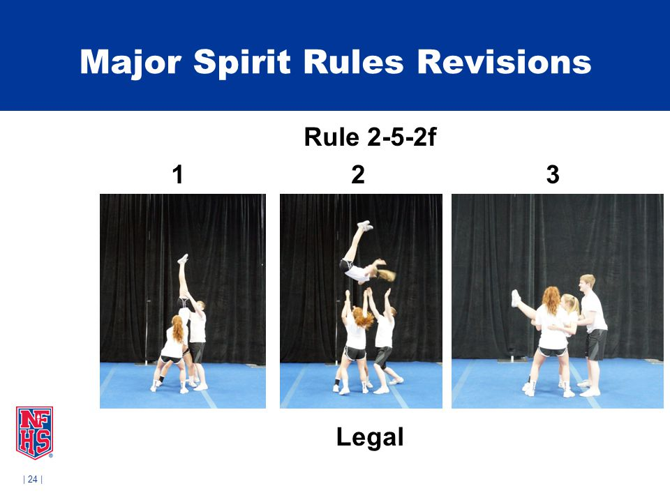 | 24 | Major Spirit Rules Revisions Rule 2-5-2f 1 2 3 Legal