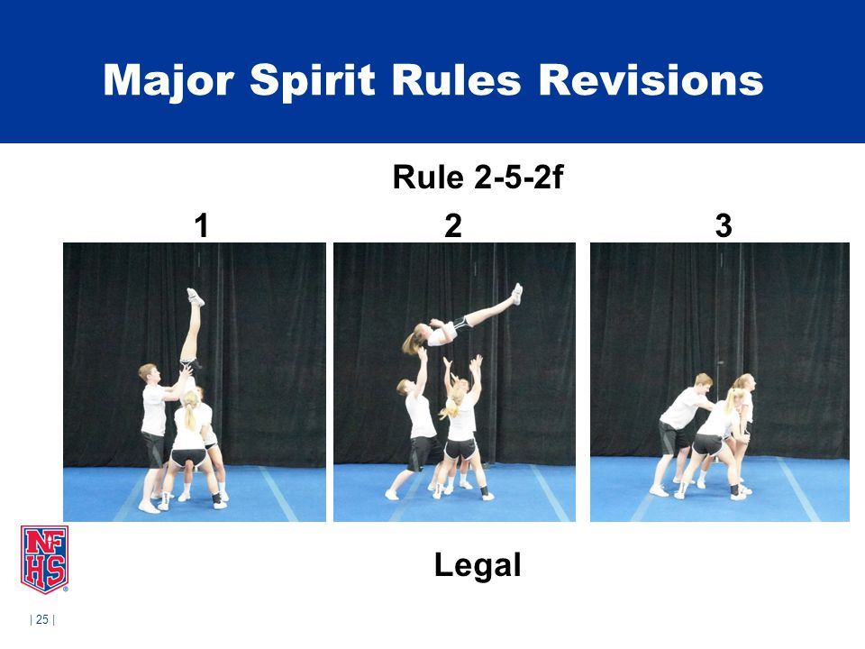 | 25 | Major Spirit Rules Revisions Rule 2-5-2f 1 2 3 Legal