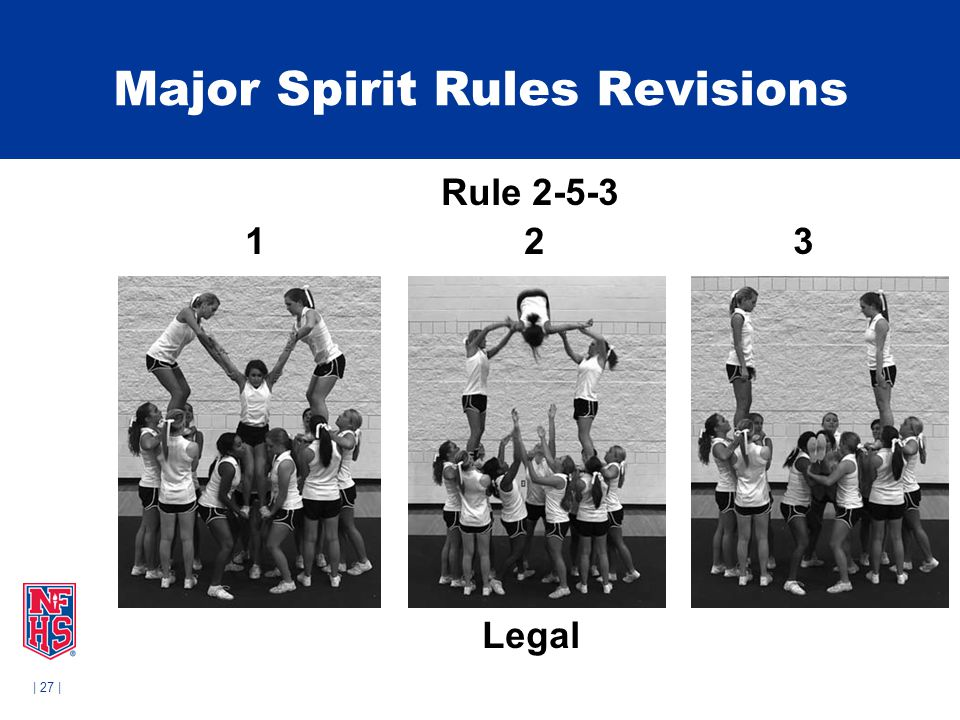 | 27 | Major Spirit Rules Revisions Rule 2-5-3 1 2 3 Legal
