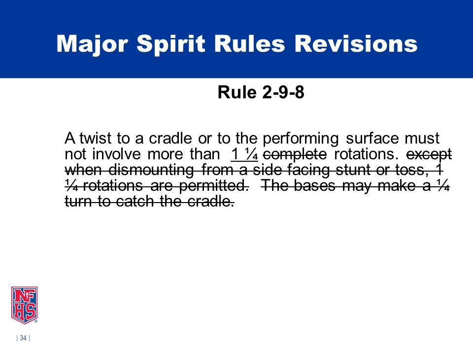 | 34 | Major Spirit Rules Revisions Rule 2-9-8 A twist to a cradle or to the performing surface must not involve more than 1 ¼ complete rotations. exc