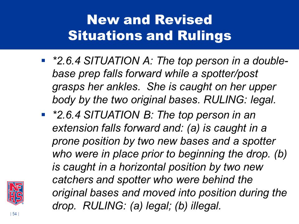 | 54 | New and Revised Situations and Rulings  *2.6.4 SITUATION A: The top person in a double- base prep falls forward while a spotter/post grasps her ankles.