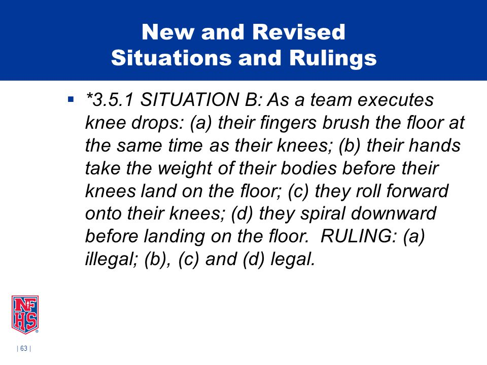 | 63 | New and Revised Situations and Rulings  *3.5.1 SITUATION B: As a team executes knee drops: (a) their fingers brush the floor at the same time
