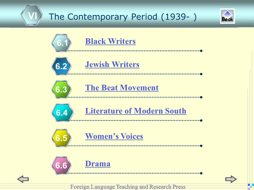 Foreign Language Teaching and Research Press The Contemporary Period (1939- ) Black Writers 6.1 Jewish Writers 6.2 The Beat Movement 6.3 Literature of Modern South 6.4 Women's Voices 6.5 Drama 6.6 VI