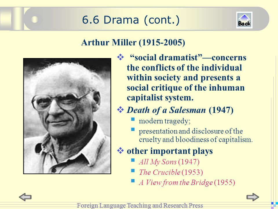 Foreign Language Teaching and Research Press Arthur Miller (1915-2005)  social dramatist —concerns the conflicts of the individual within society and presents a social critique of the inhuman capitalist system.
