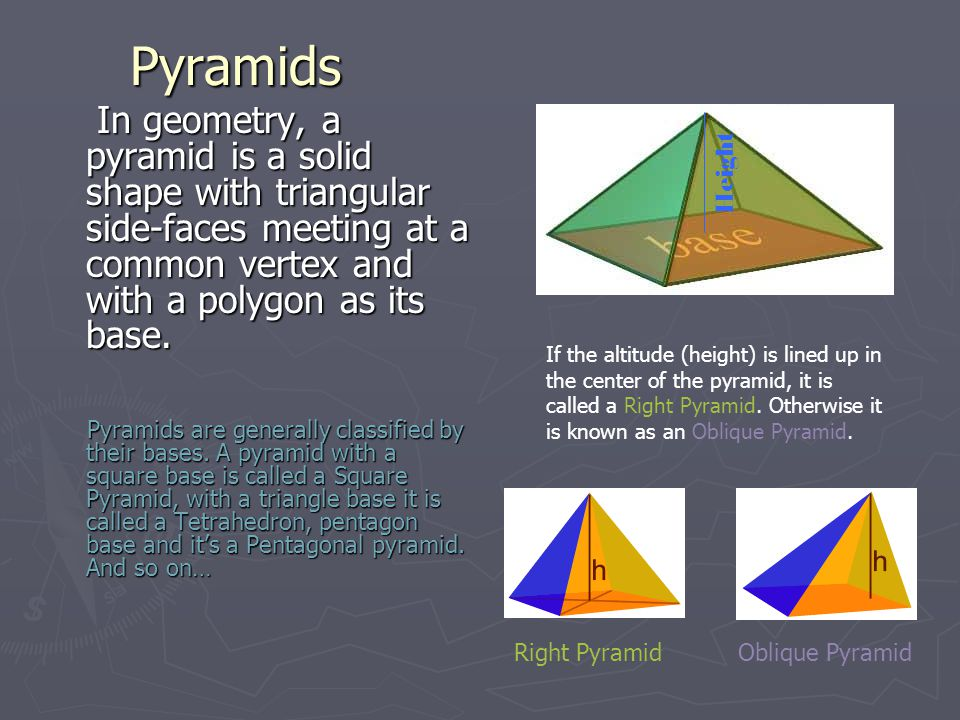 Pyramids In geometry, a pyramid is a solid shape with triangular side-faces meeting at a common vertex and with a polygon as its base.