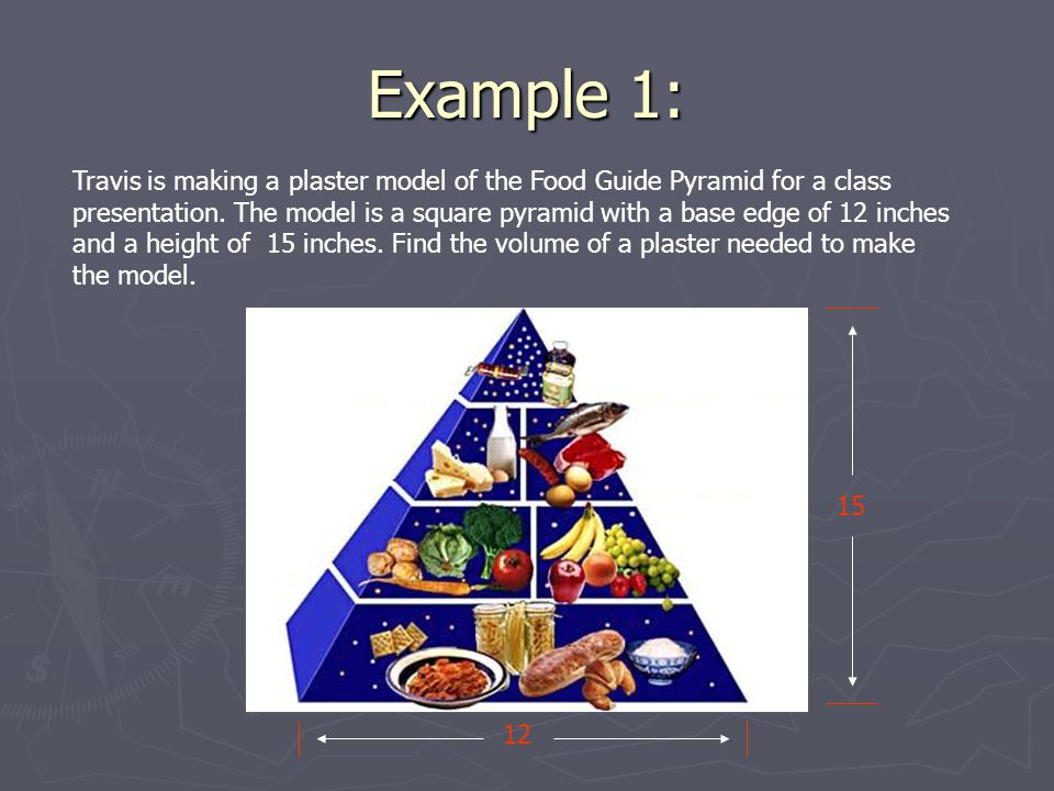 Example 1: Travis is making a plaster model of the Food Guide Pyramid for a class presentation.