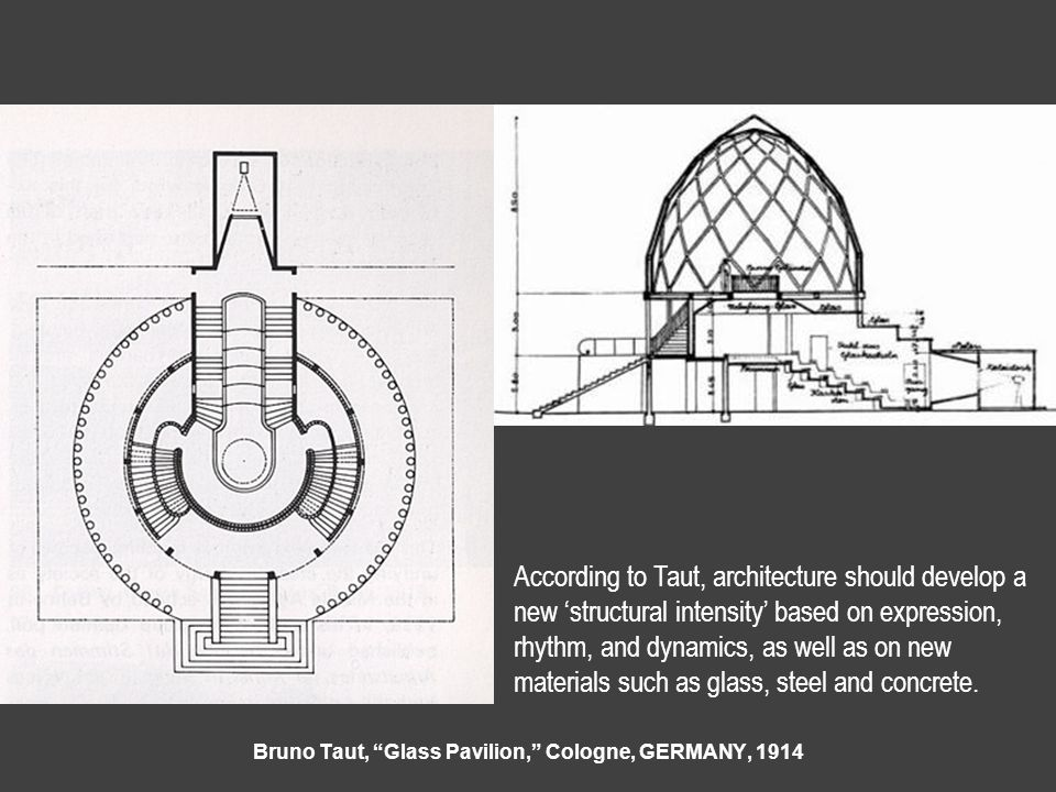 Bruno Taut, Glass Pavilion, Cologne, GERMANY, 1914 According to Taut, architecture should develop a new 'structural intensity' based on expression, rhythm, and dynamics, as well as on new materials such as glass, steel and concrete.