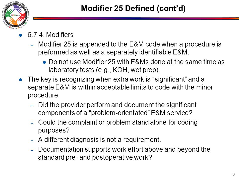 Modifier 25 Defined (cont'd) 6.7.4. Modifiers – Modifier 25 is appended to the E&M code when a procedure is preformed as well as a separately identifi