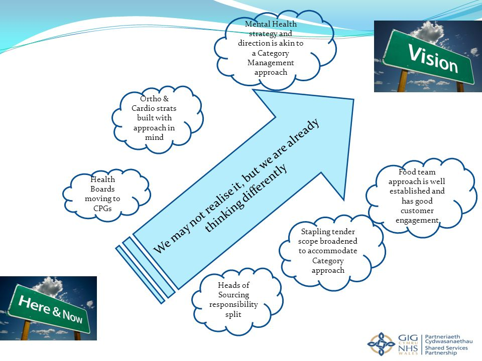 We may not realise it, but we are already thinking differently Health Boards moving to CPGs Ortho & Cardio strats built with approach in mind Stapling tender scope broadened to accommodate Category approach Heads of Sourcing responsibility split Food team approach is well established and has good customer engagement Mental Health strategy and direction is akin to a Category Management approach