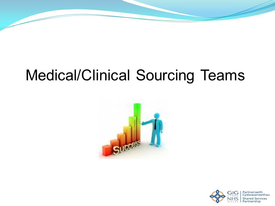 Medical/Clinical Sourcing Teams