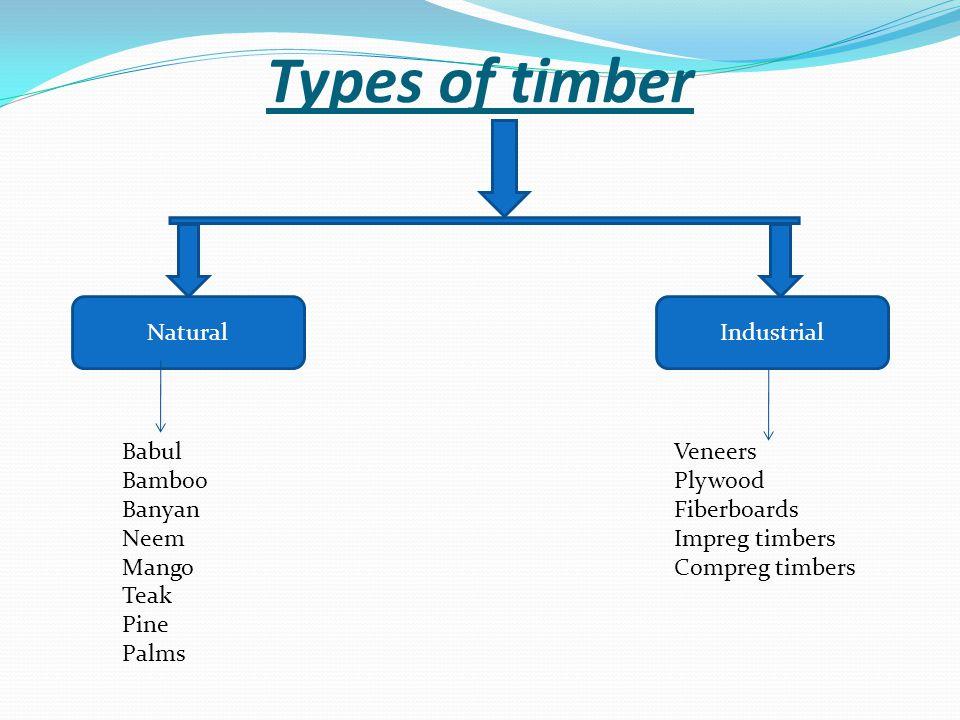 Types of timber NaturalIndustrial Babul Bamboo Banyan Neem Mango Teak Pine Palms Veneers Plywood Fiberboards Impreg timbers Compreg timbers