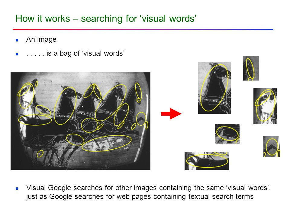 How it works – searching for 'visual words' An image.....