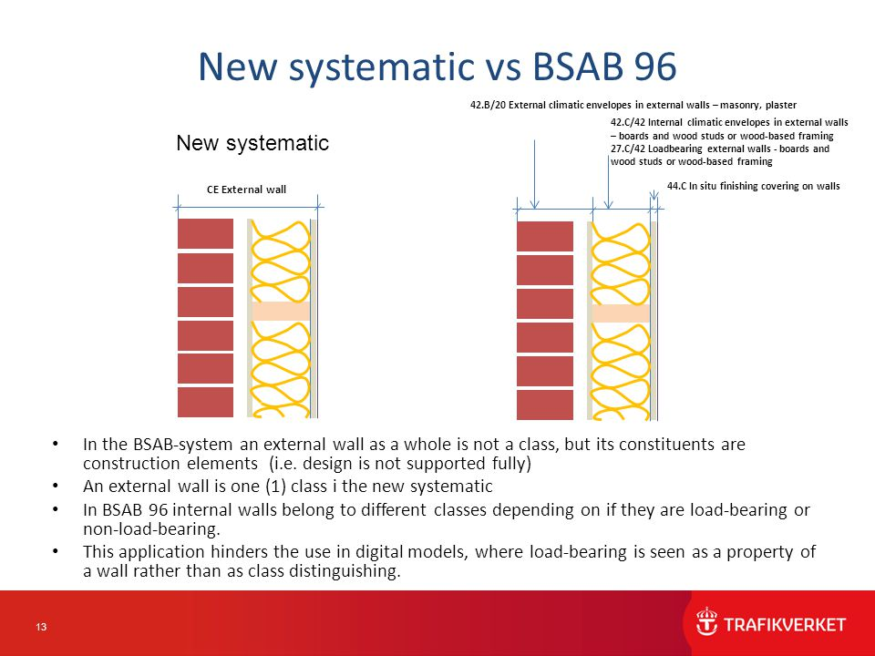 13 New systematic vs BSAB 96 In the BSAB-system an external wall as a whole is not a class, but its constituents are construction elements (i.e.