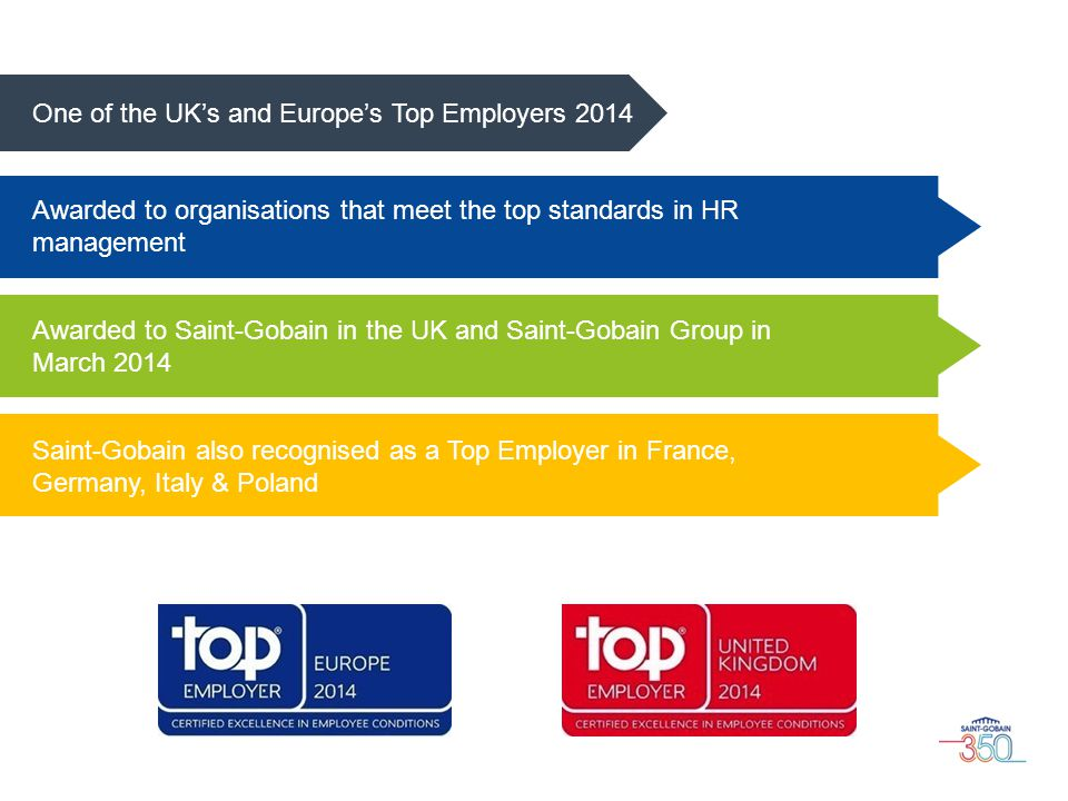 One of the UK's and Europe's Top Employers 2014 Awarded to organisations that meet the top standards in HR management Awarded to Saint-Gobain in the U