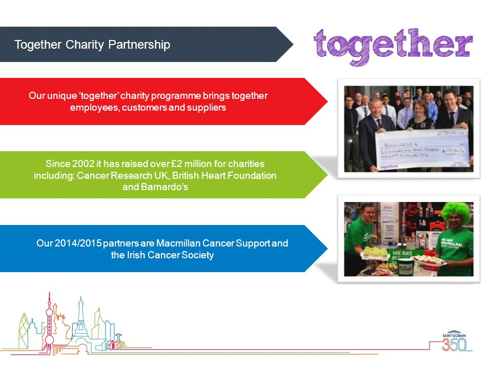 Together Charity Partnership Our unique 'together' charity programme brings together employees, customers and suppliers Since 2002 it has raised over