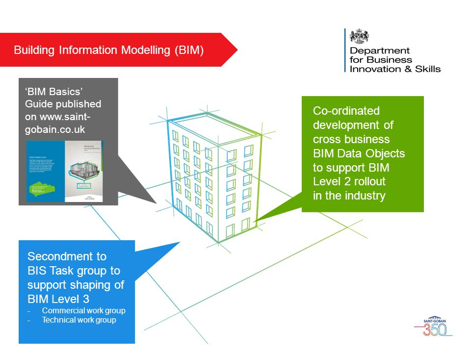 Building Information Modelling (BIM) Secondment to BIS Task group to support shaping of BIM Level 3 -Commercial work group -Technical work group Co-ordinated development of cross business BIM Data Objects to support BIM Level 2 rollout in the industry 'BIM Basics' Guide published on www.saint- gobain.co.uk