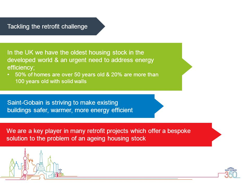 Tackling the retrofit challenge In the UK we have the oldest housing stock in the developed world & an urgent need to address energy efficiency; 50% of homes are over 50 years old & 20% are more than 100 years old with solid walls Saint-Gobain is striving to make existing buildings safer, warmer, more energy efficient We are a key player in many retrofit projects which offer a bespoke solution to the problem of an ageing housing stock