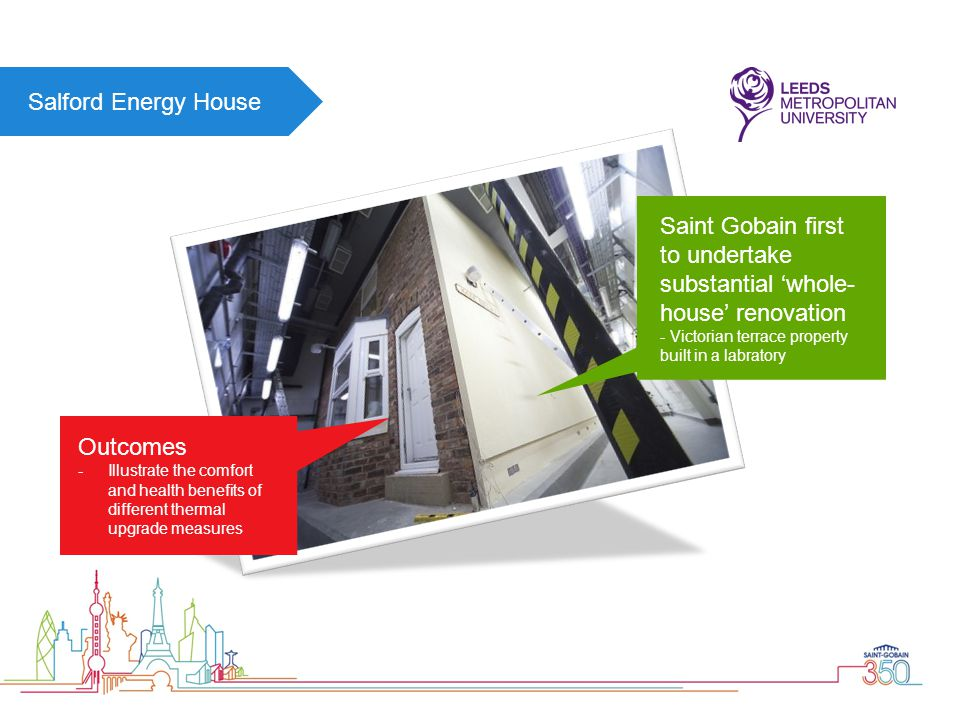 Salford Energy House Outcomes -Illustrate the comfort and health benefits of different thermal upgrade measures Saint Gobain first to undertake substantial 'whole- house' renovation - Victorian terrace property built in a labratory