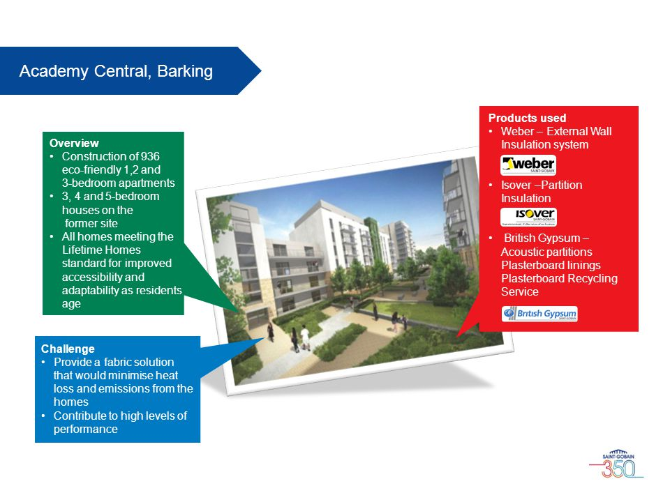 Academy Central, Barking Challenge Provide a fabric solution that would minimise heat loss and emissions from the homes Contribute to high levels of performance Overview Construction of 936 eco-friendly 1,2 and 3-bedroom apartments 3, 4 and 5-bedroom houses on the former site All homes meeting the Lifetime Homes standard for improved accessibility and adaptability as residents age Products used Weber – External Wall Insulation system Isover –Partition Insulation British Gypsum – Acoustic partitions Plasterboard linings Plasterboard Recycling Service