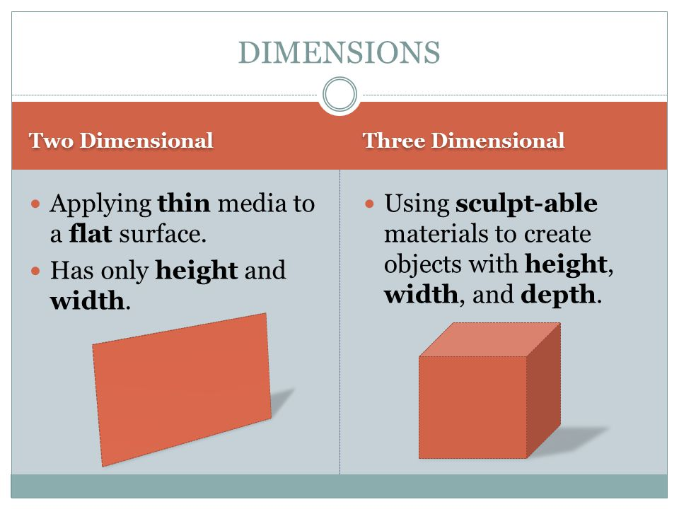 Two Dimensional Three Dimensional Applying thin media to a flat surface.