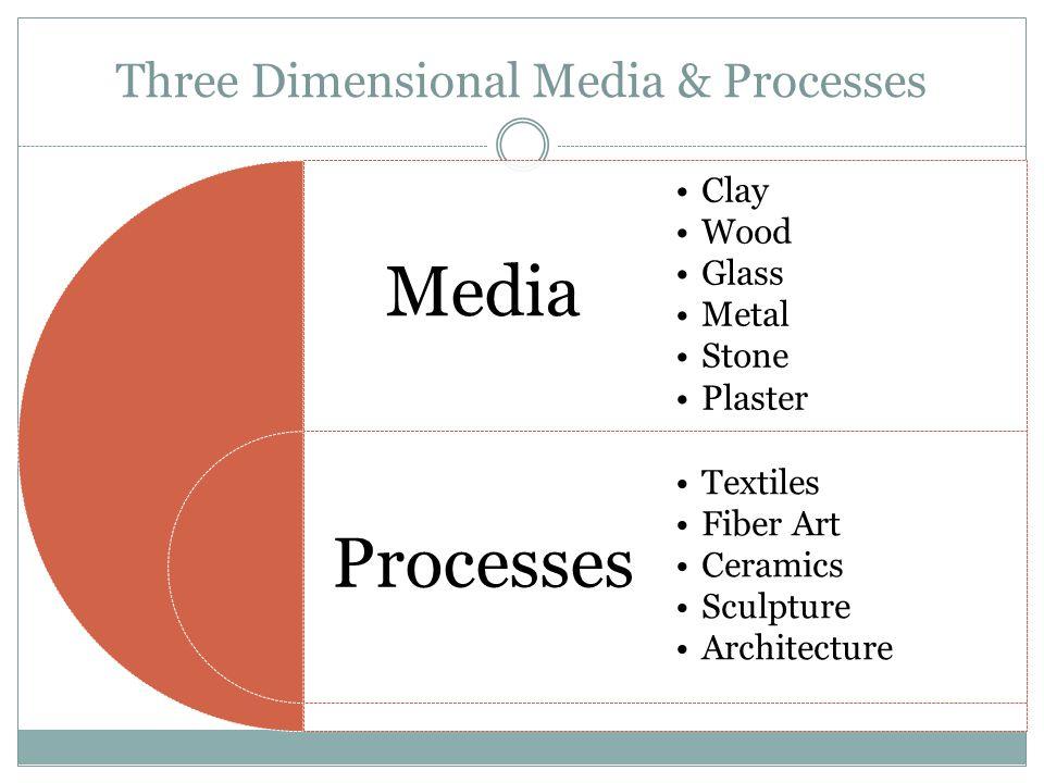 Three Dimensional Media & Processes Media Processes Clay Wood Glass Metal Stone Plaster Textiles Fiber Art Ceramics Sculpture Architecture