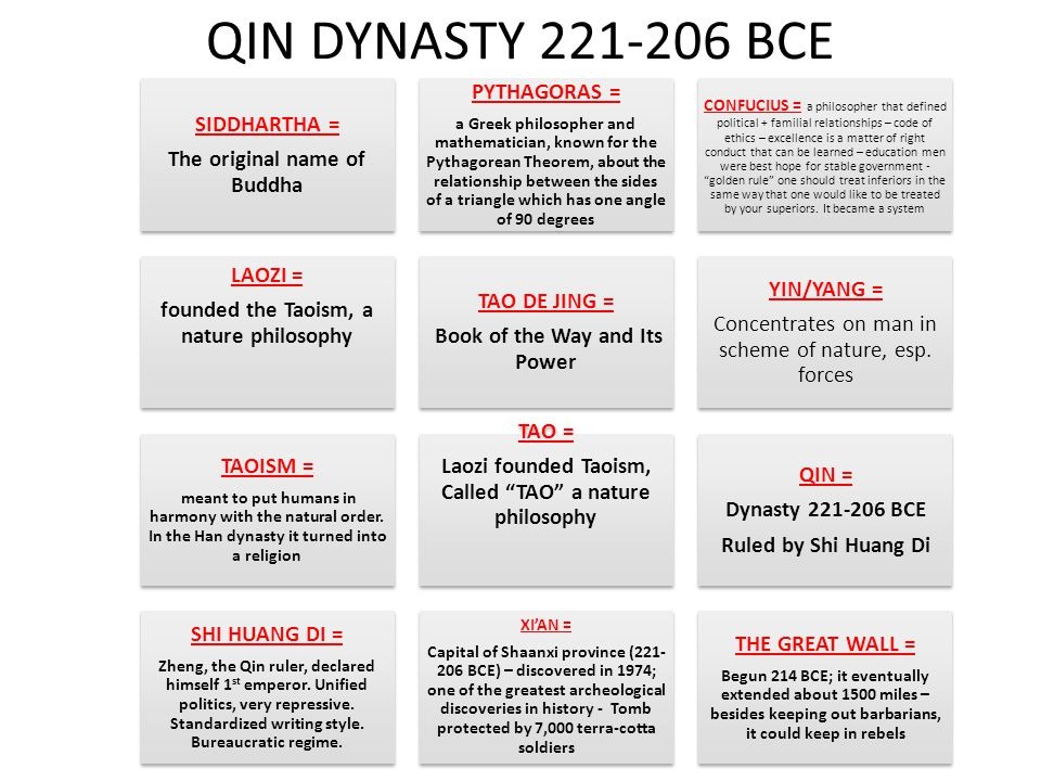 QIN DYNASTY 221-206 BCE SIDDHARTHA = The original name of Buddha PYTHAGORAS = a Greek philosopher and mathematician, known for the Pythagorean Theorem, about the relationship between the sides of a triangle which has one angle of 90 degrees CONFUCIUS = a philosopher that defined political + familial relationships – code of ethics – excellence is a matter of right conduct that can be learned – education men were best hope for stable government - golden rule one should treat inferiors in the same way that one would like to be treated by your superiors.