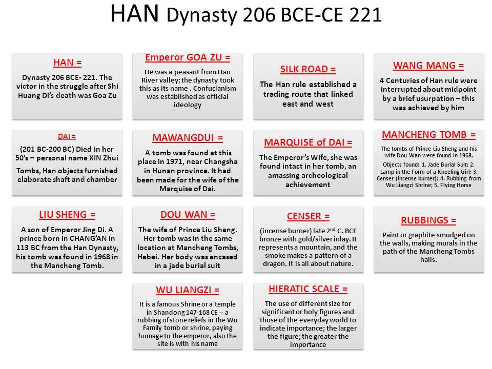 HAN Dynasty 206 BCE-CE 221 HAN = Dynasty 206 BCE- 221.
