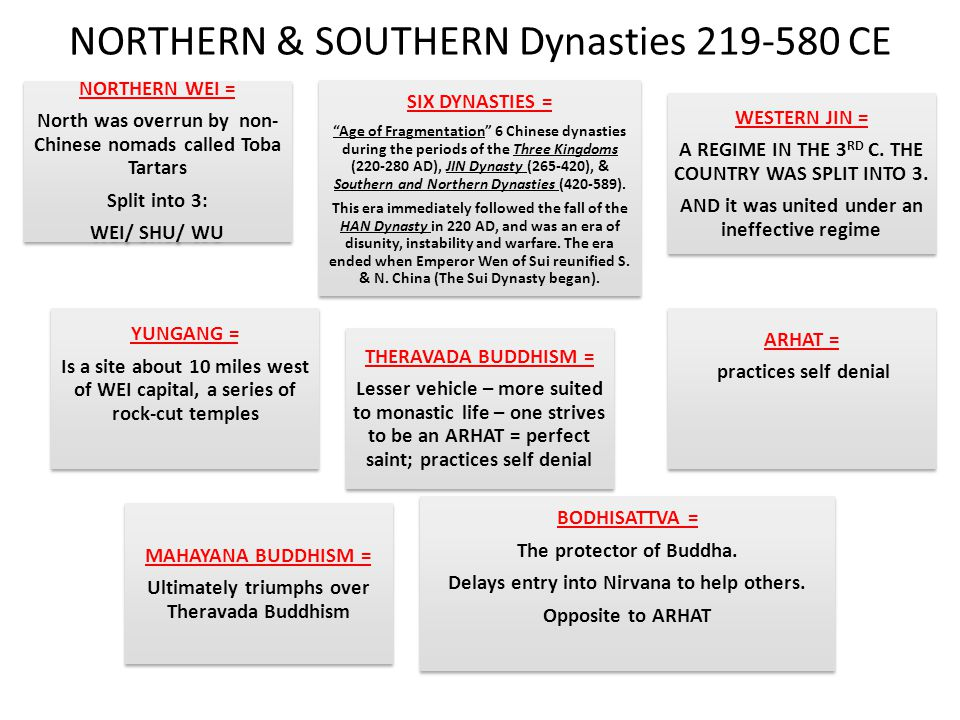NORTHERN & SOUTHERN Dynasties 219-580 CE NORTHERN WEI = North was overrun by non- Chinese nomads called Toba Tartars Split into 3: WEI/ SHU/ WU SIX DYNASTIES = Age of Fragmentation 6 Chinese dynasties during the periods of the Three Kingdoms (220-280 AD), JIN Dynasty (265-420), & Southern and Northern Dynasties (420-589).
