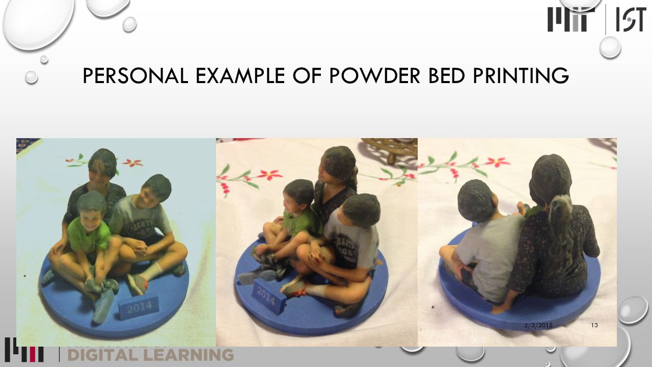 PERSONAL EXAMPLE OF POWDER BED PRINTING 132/3/2015