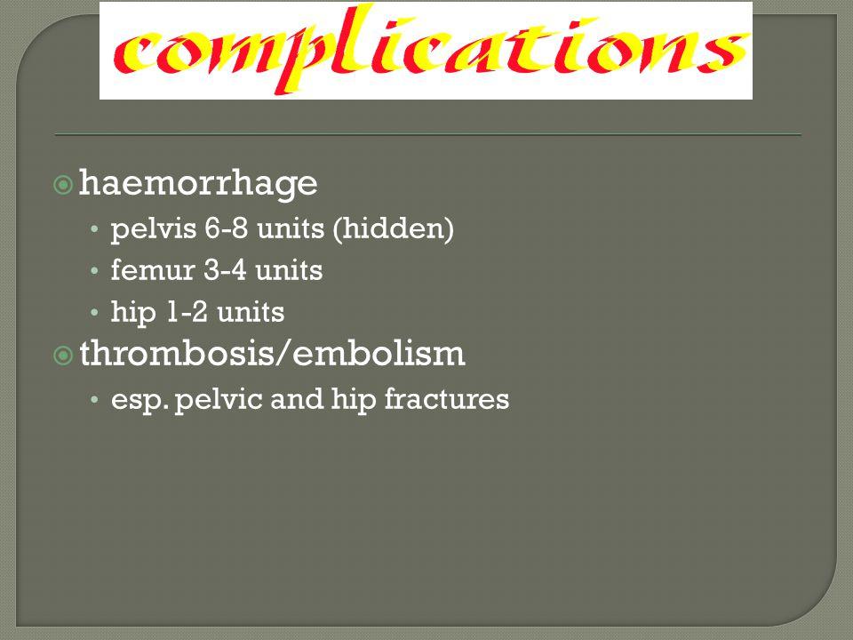  haemorrhage pelvis 6-8 units (hidden) femur 3-4 units hip 1-2 units  thrombosis/embolism esp.