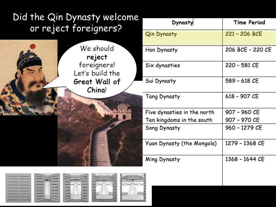 Did the Yuan Dynasty welcome or reject foreigners.