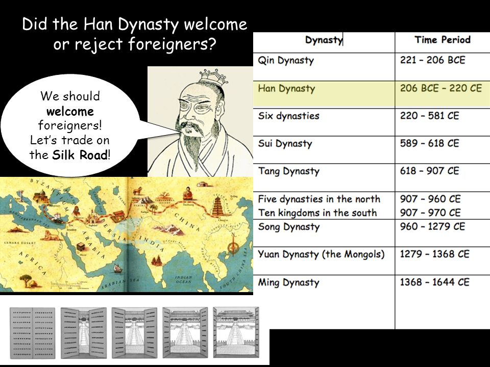 Did the Han Dynasty welcome or reject foreigners.We should welcome foreigners.