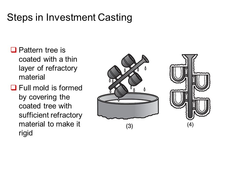 Steps in Investment Casting  Pattern tree is coated with a thin layer of refractory material  Full mold is formed by covering the coated tree with s