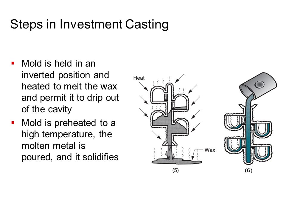 Steps in Investment Casting  Mold is held in an inverted position and heated to melt the wax and permit it to drip out of the cavity  Mold is prehea