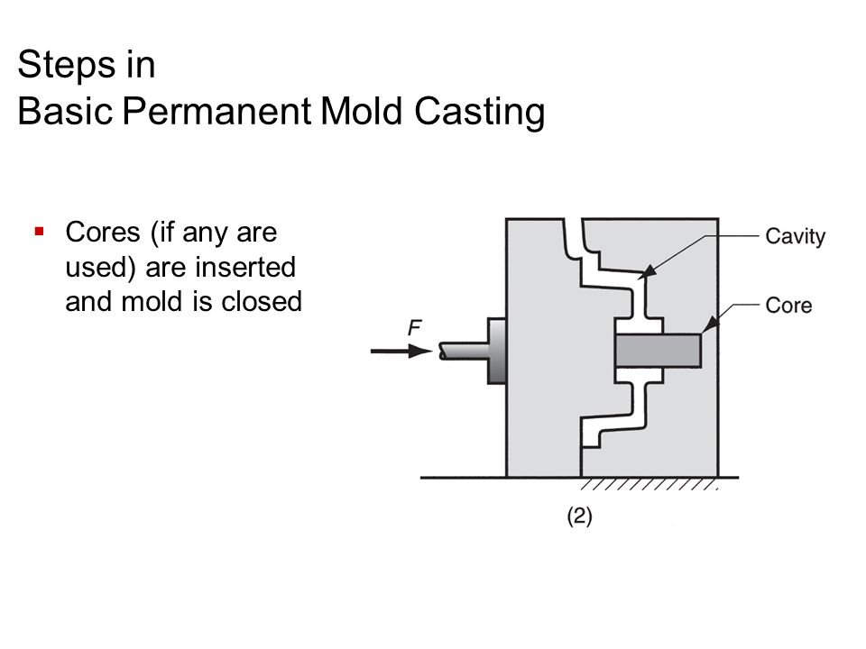 Steps in Basic Permanent Mold Casting  Cores (if any are used) are inserted and mold is closed