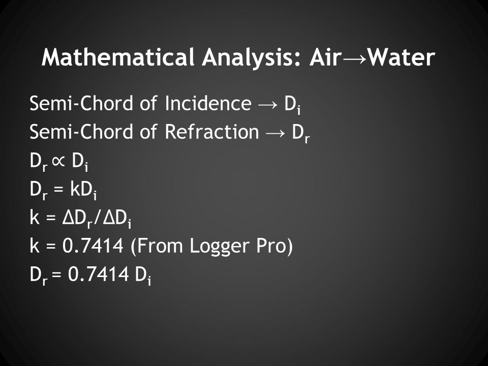 Mathematical Analysis: Air → Water Semi-Chord of Incidence → D i Semi-Chord of Refraction → D r D r ∝ D i D r = kD i k = ΔD r /ΔD i k = 0.7414 (From Logger Pro) D r = 0.7414 D i