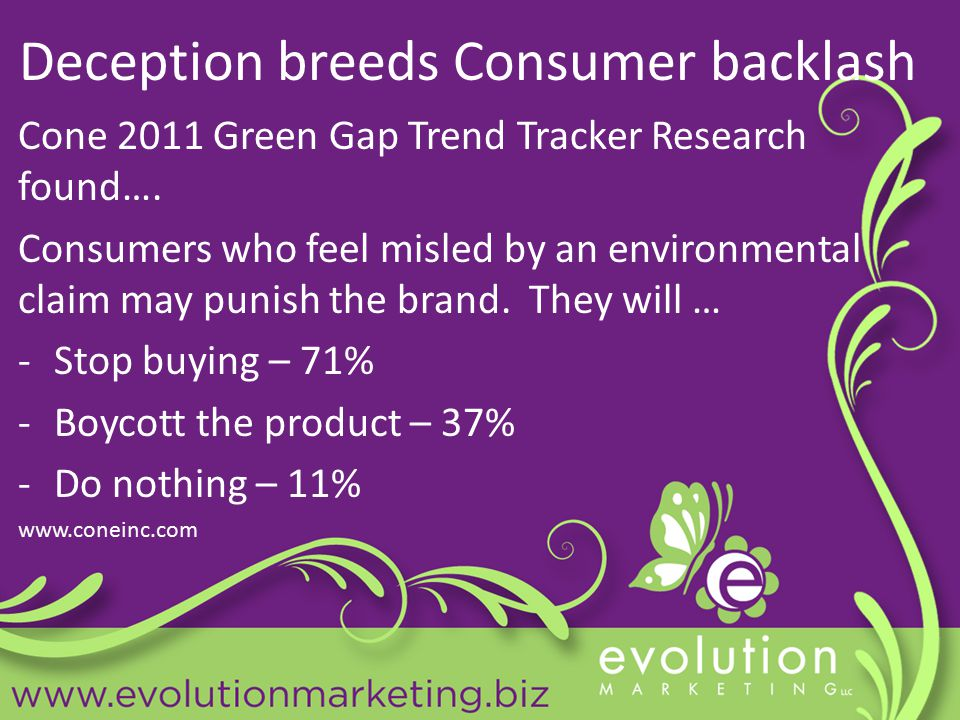 Deception breeds Consumer backlash Cone 2011 Green Gap Trend Tracker Research found….