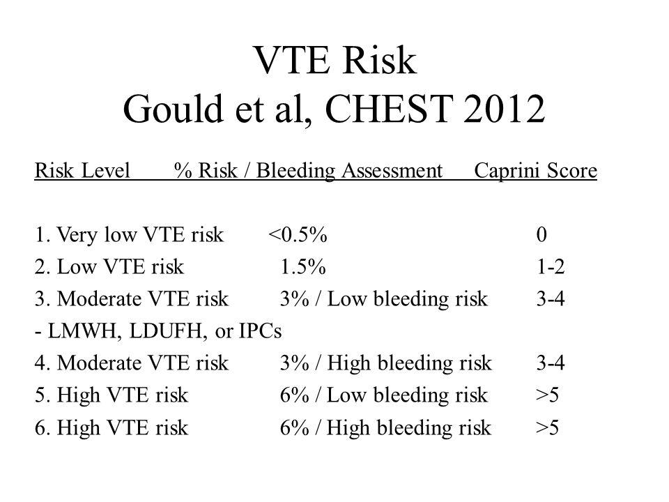 VTE Risk Gould et al, CHEST 2012 Risk Level % Risk / Bleeding Assessment Caprini Score 1.