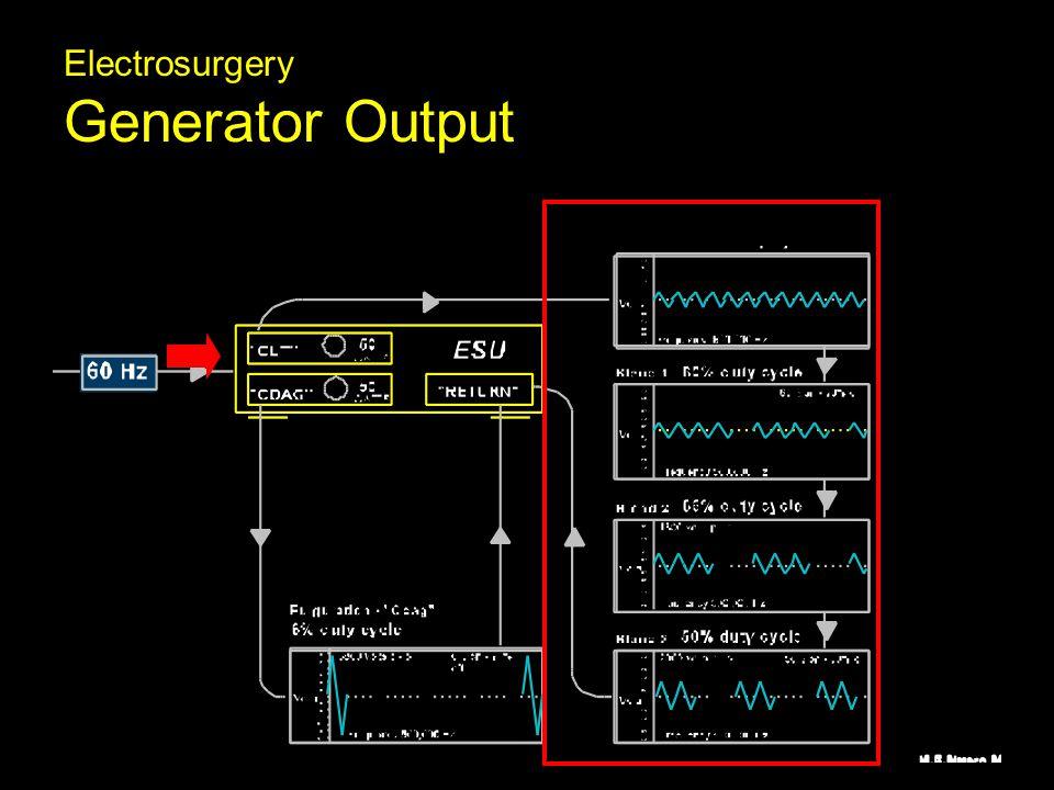 Electrosurgery Generator Output