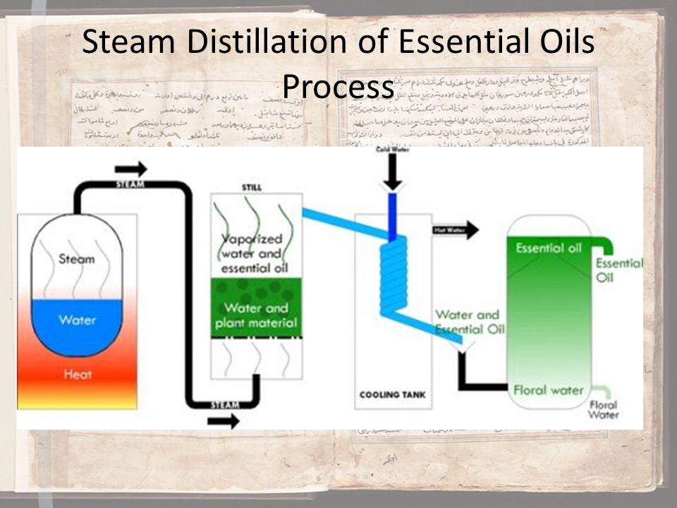 Steam Distillation Avicenna invented the method of steam distillation to manufacture essential oils. Steam distillation works by bubbling steam throug