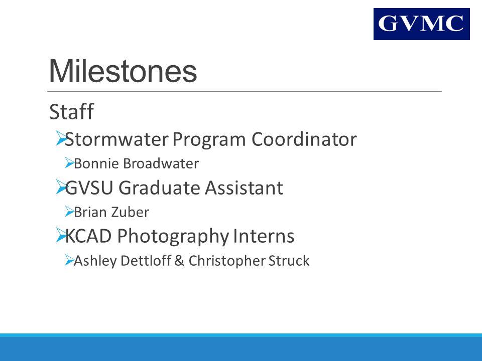 Milestones Staff  Stormwater Program Coordinator  Bonnie Broadwater  GVSU Graduate Assistant  Brian Zuber  KCAD Photography Interns  Ashley Dettloff & Christopher Struck