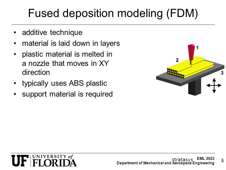 UF Rapid Prototyping Machines 16 8  6  8 build volume 10  10  12 build volume sodium hydroxide & water tank