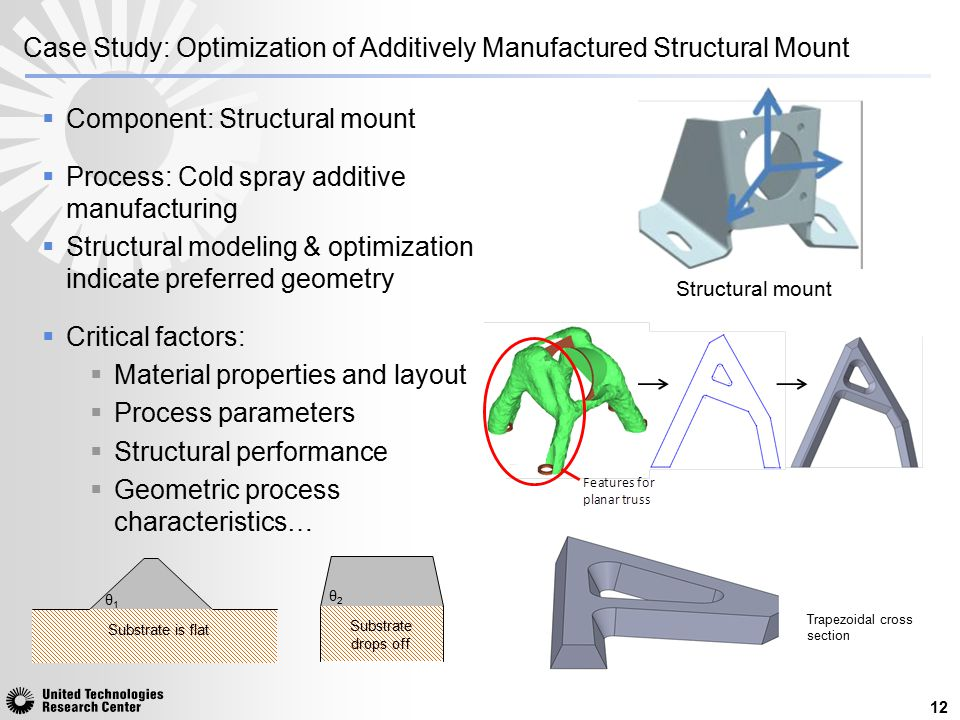  Component: Structural mount  Process: Cold spray additive manufacturing  Structural modeling & optimization indicate preferred geometry  Critical